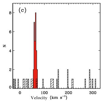 Fig. 1 from Simon et al., 2015