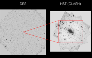 Figure 1. Comparison of DES area to CLASH area. CLASH observes only a small fraction of one chip of the total DES field of view.